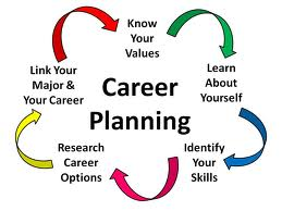 careerplanning