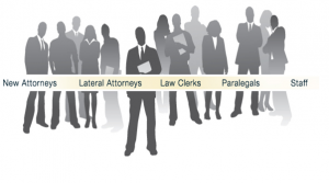 Alternative-Legal-Careers